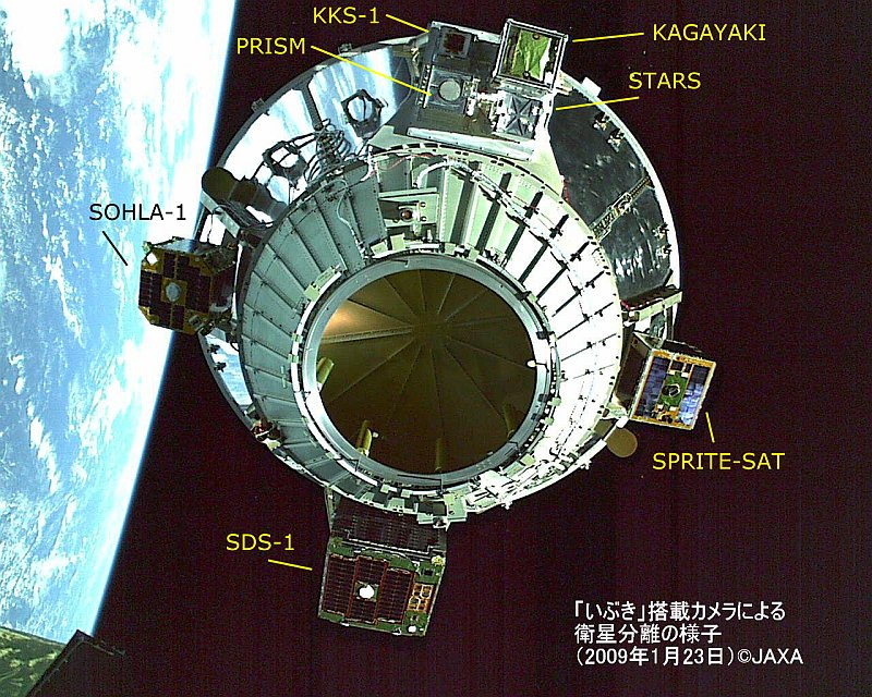 all Payloads (c) JAXA