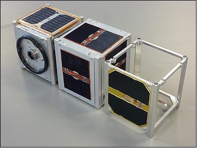 AAU CubeSat III