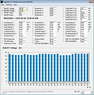 Aggiesat Telemetry Decoder