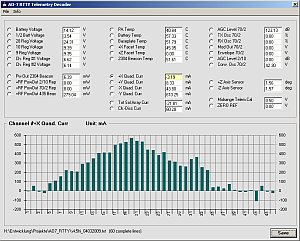 AO-7 RTTY Telemetry Decoder