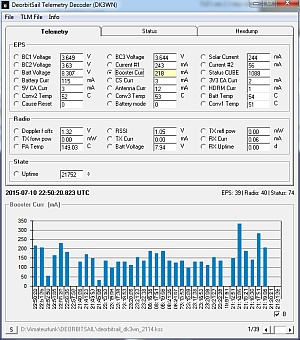 DeorbitSail Telemetry Decoder