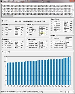 E1P Telemetry Decoder