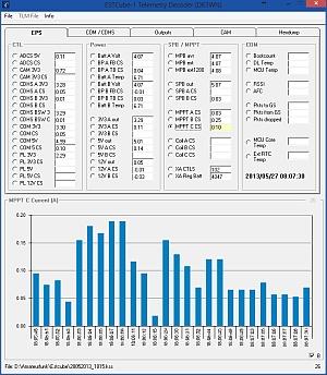ESTCube-1 FM Telemetry Decoder
