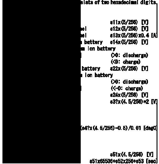 FITSat CW telemetry