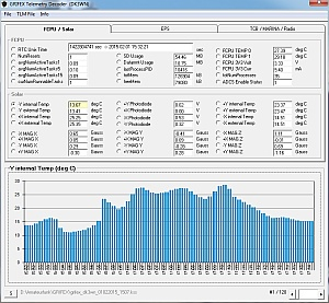 GRIFEX Telemetry Decoder