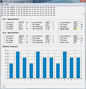 OUTFI-1 CW Telemetry Decoder