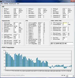 RAX-1 Telemetry Decoder