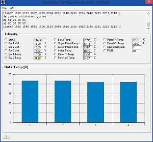 ShindaiSat-1 CW Telemetry Decoder