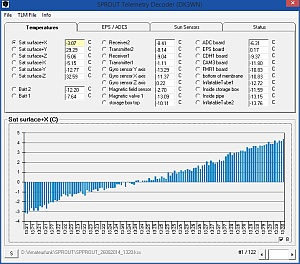 SPROUT AFSK Telemetry Decoder