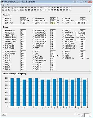 TSUBAME CW Telemetry Decoder