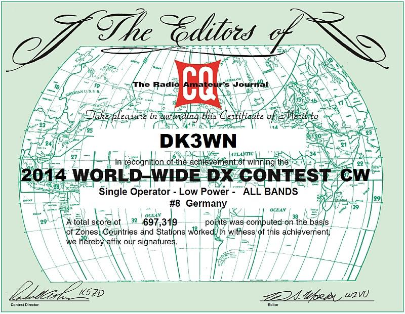 WWDXCW Contest 2014