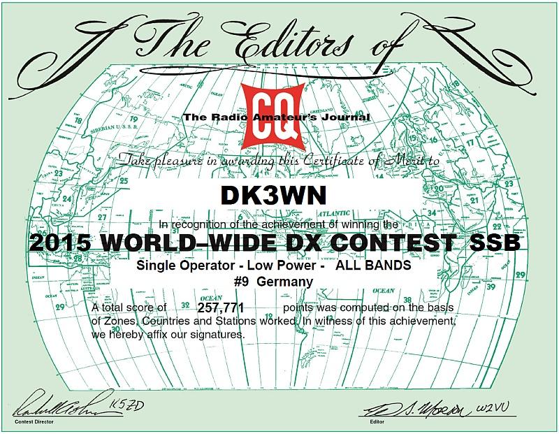 WWDXCW Contest 2015