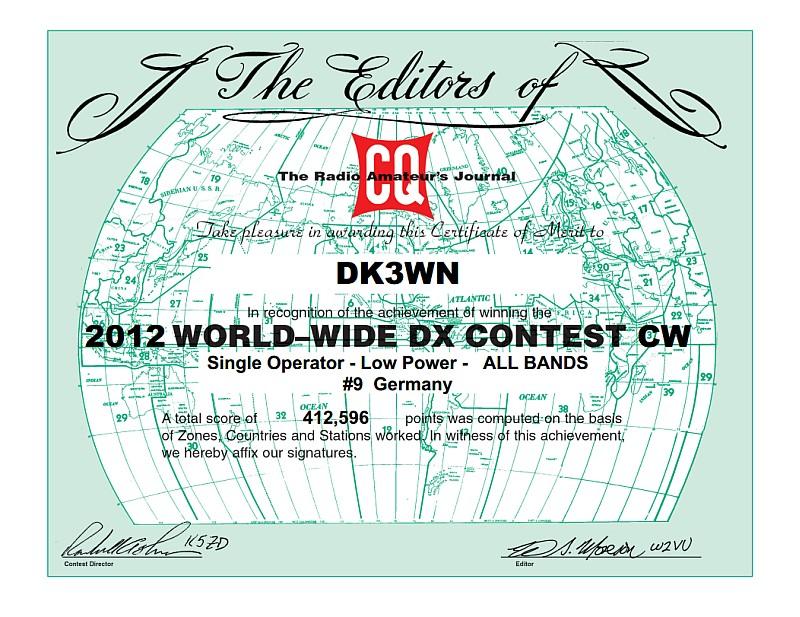 WWDXCW Contest 2012